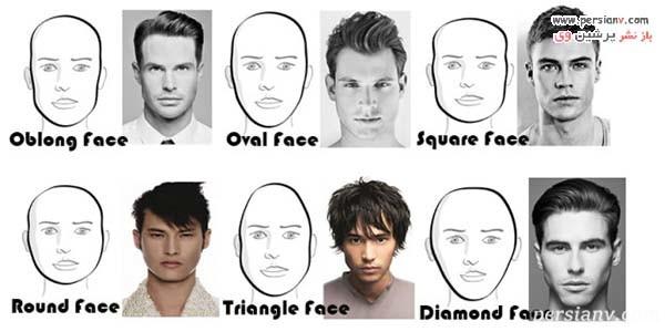 آیا از روی چهره میتوان احتمال خیانت افراد را از تشخیص داد؟
