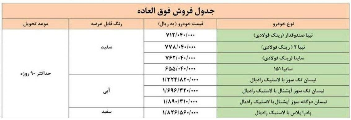 اعلام طرح فروش فوقالعاده سایپا ویژه مهر ۹۹ + جدول