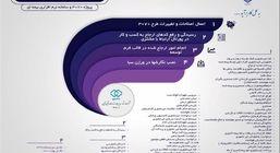 تحول در خدمات مبتنی بر فناوری اطلاعات سازمان تأمین اجتماعی