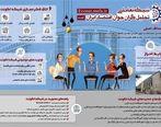 دعوت از جوانان خوش فکر ایرانی برای کمک به سیاستگذاری اقتصادی کشور