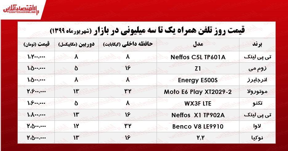 قیمت-گوشی