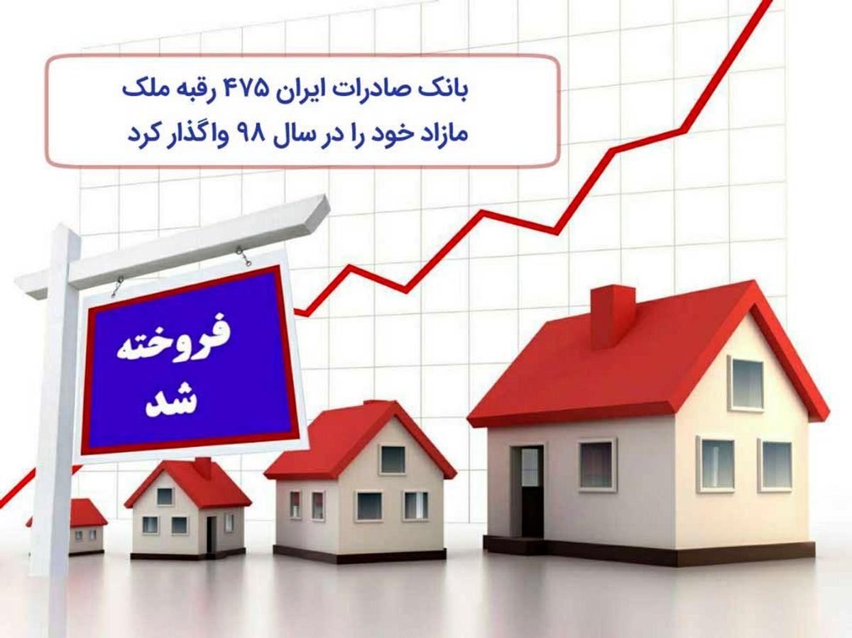 واگذاری ٤٧٥ رقبه ملک مازاد بانک صادرات ایران در سال ٩٨