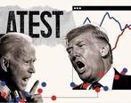 واکنش وال استریت به انتخابات آمریکا