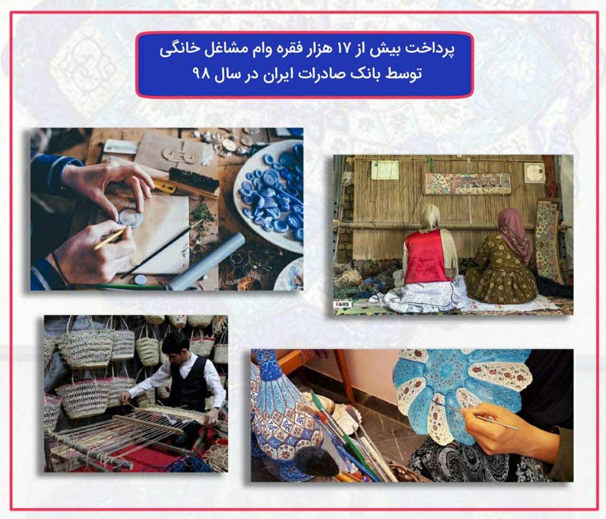 پرداخت بیش از ١٧ هزار فقره وام مشاغل خانگی توسط بانک صادرات ایران در سال ٩٨