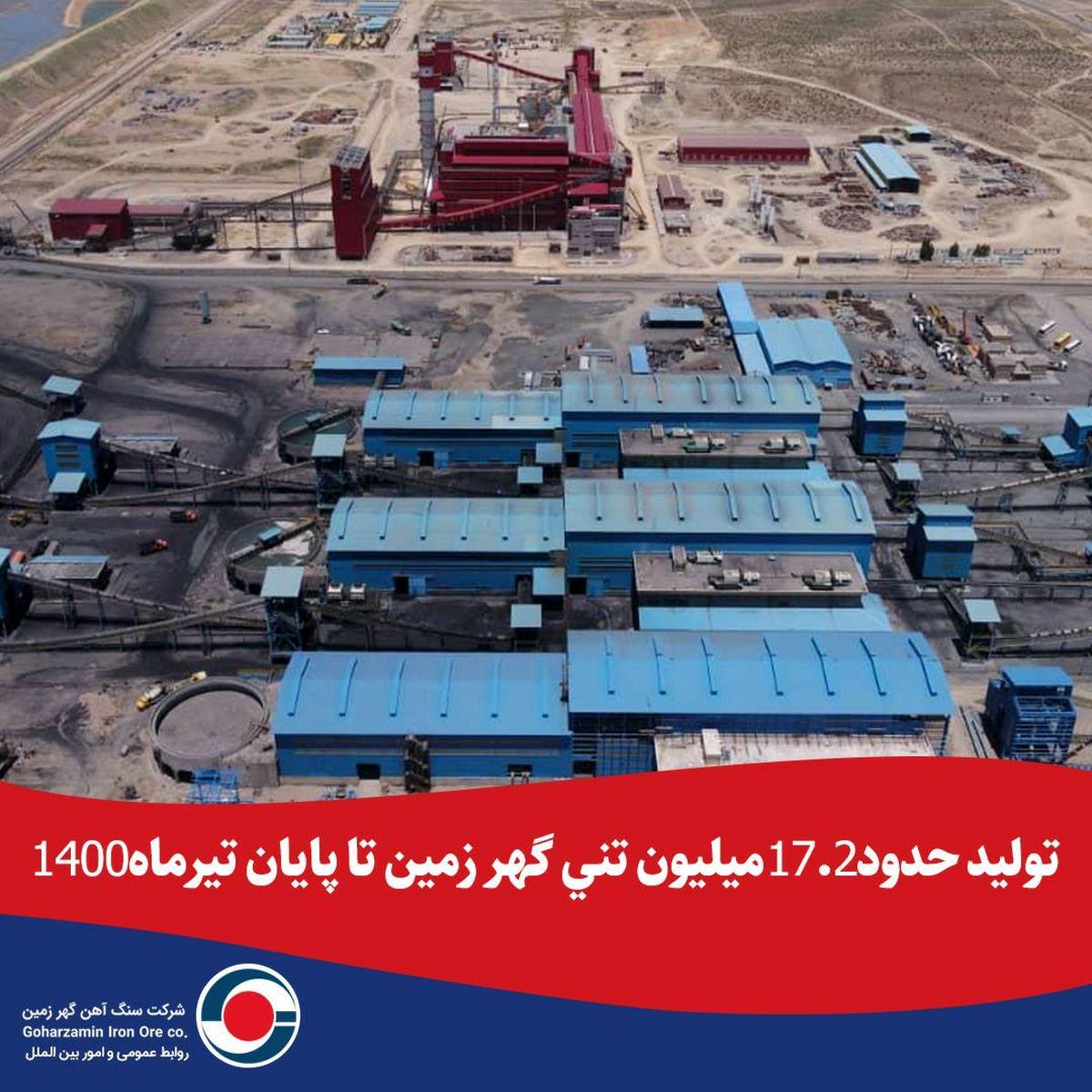 تولید حدود ۱۷.۲ میلیون تنی گهرزمین تا پایان تیرماه ۱۴۰۰