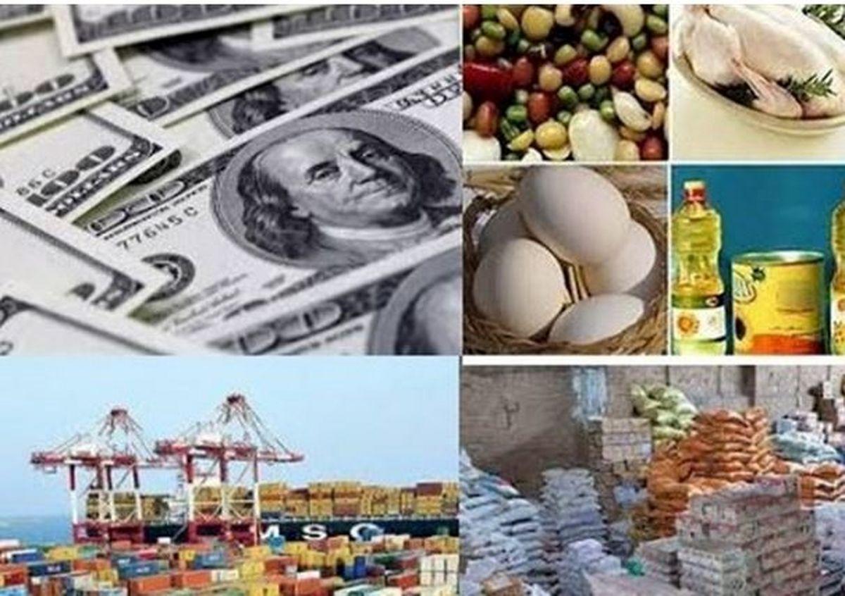 جزئیات طرح تأمین کالاهای اساسی