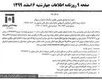 آگهی دعوت به مجمع عمومی عادی سالیانه صاحبان سهام مورخ ۲۰ اسفند