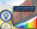 سهامداران شرکتهای «غصینو»، «غمینو» و «سخزر» سود سهام خود را در شعب بانک صادرات ایران دریافت کنند