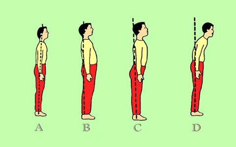 روشهایی برای رفع ناهنجاریهای بدن