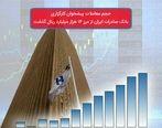 عبور حجم معاملات پیشخوان کارگزاری بانک صادرات ایران از مرز ١٤ هزار میلیارد ریال