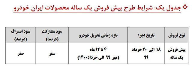 ایران-خودرو_1