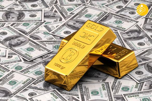 نرخ ارز، دلار، سکه، طلا و یورو در بازار امروز یکشنبه ۲۷ بهمن ۹۸