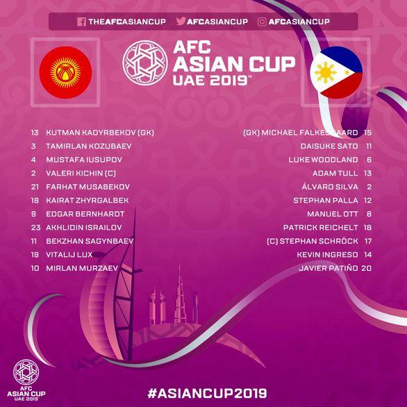 ترکیب تیمهای فیلیپین و قرقیزستان اعلام شد