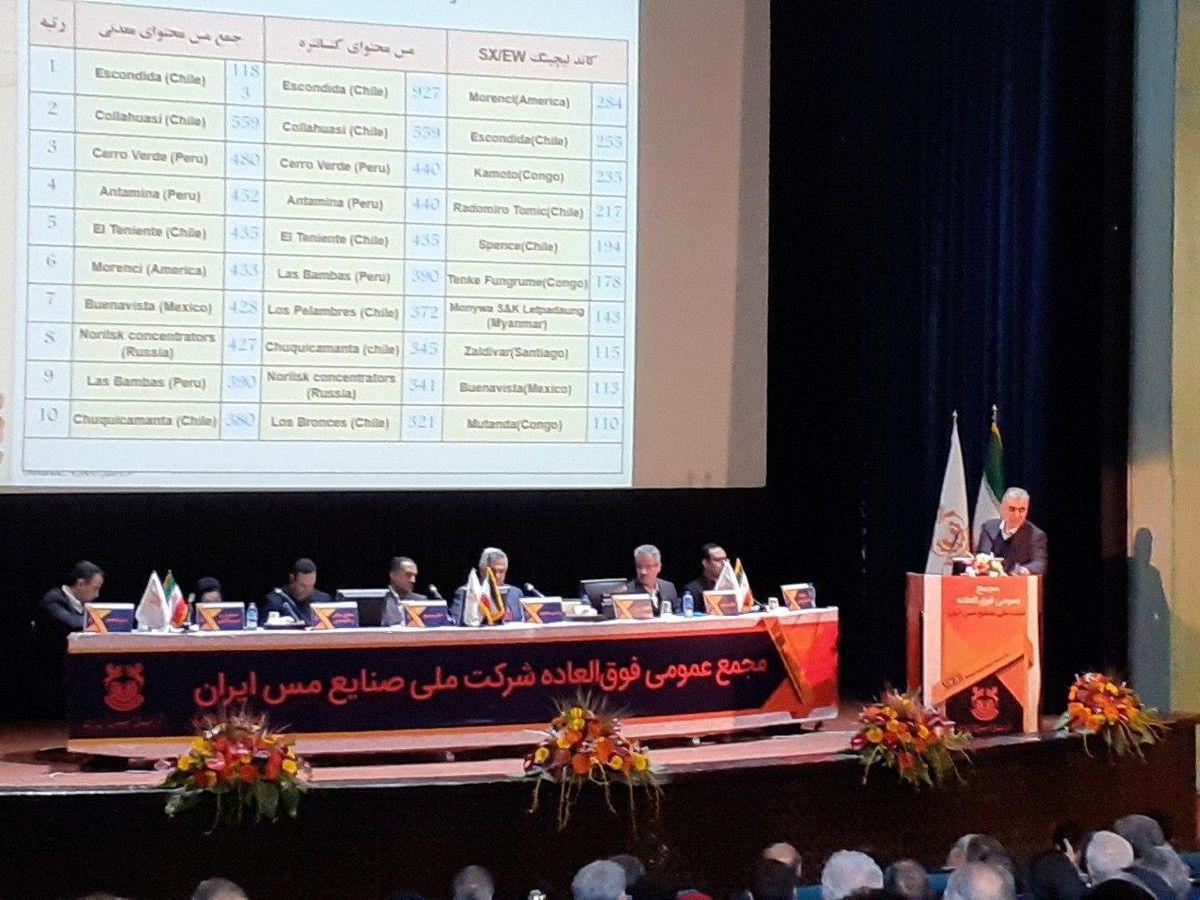 افزایش سرمایه شرکت ملی صنایع مس ایران تصویب شد