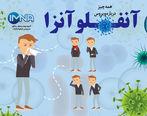جان باختن ۹ نفر در استان کرمان به دلیل آنفلوآنزا
