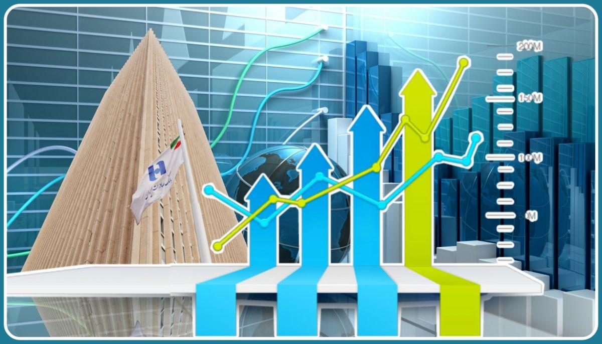 رشد ١٠٥ درصدی سود عملیاتی بانک صادرات ایران در فروردین ماه نسبت به مدت مشابه سال گذشته